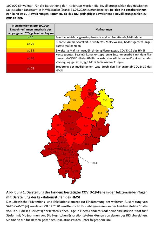 Coronavirus In Wiesbaden